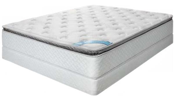 Juego de colchón La Nacional Súperpedico Pillow Top